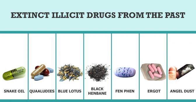 7 Extinct Illicit Drugs from the Past